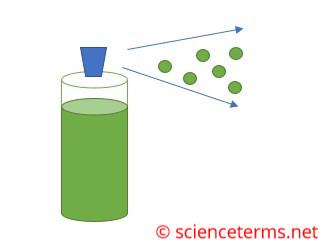 Liquid turns into a gas