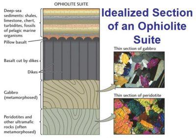 Ophiolites